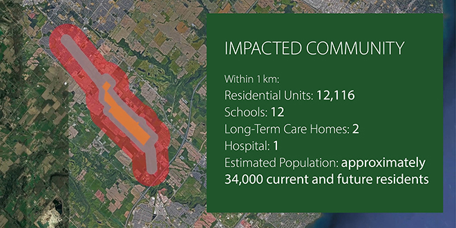 Infographic of Impacted Community