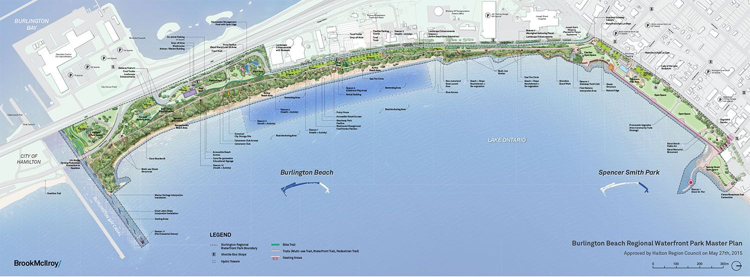 Burlington Beach Regional Waterfront Park Master Plan