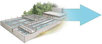 An example of a water treatment plant.