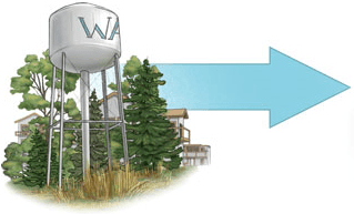 A water tower surrounded by trees.